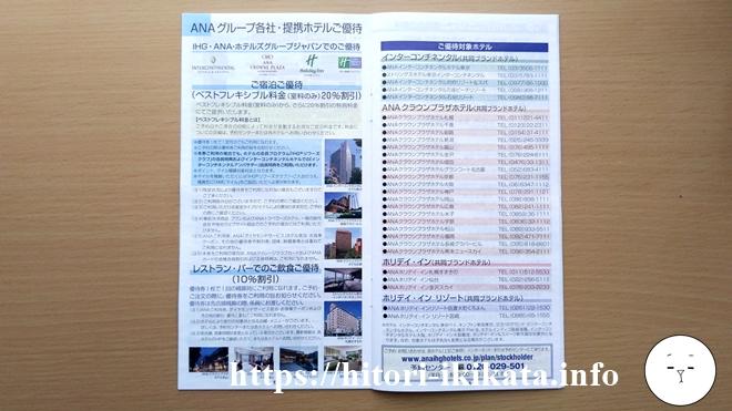ANAグループホテルの割引券